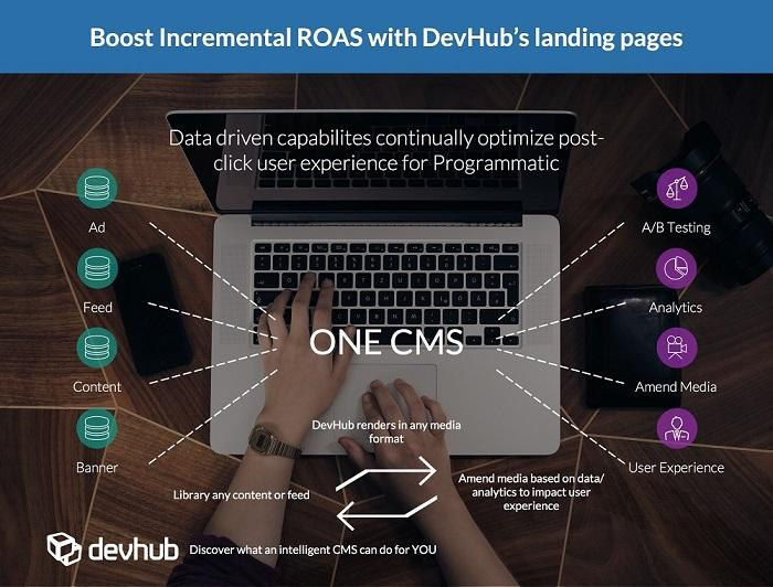 DevHub integrates with your programmatic strategy